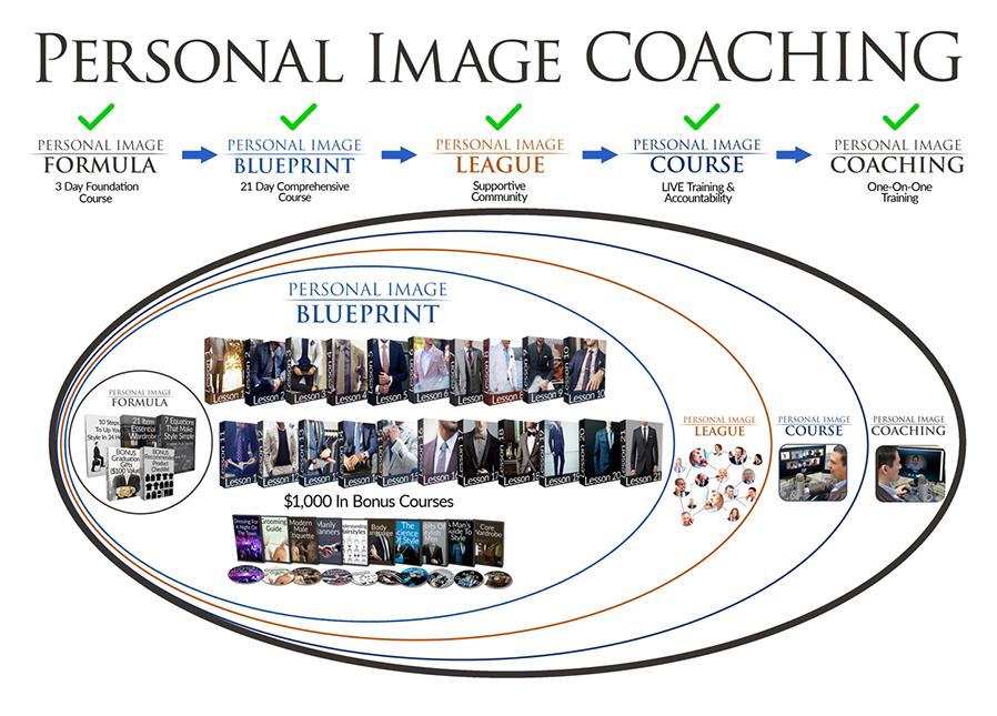 13-v2--Coaching